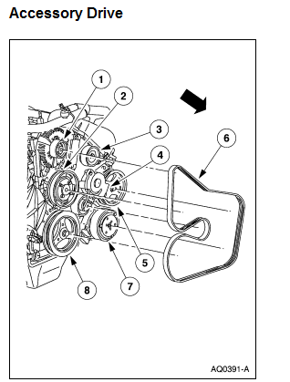 A Driagram For Replacing A Serpentine Belt On A 1998 Lincoln Continental