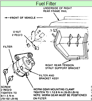 I need to replace the fuel filter on a 1989 Ford Taurus