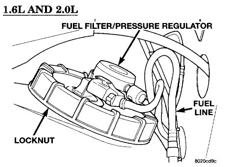 Where is the fuel filter located on a 2002 dodge neonJustAnswer
