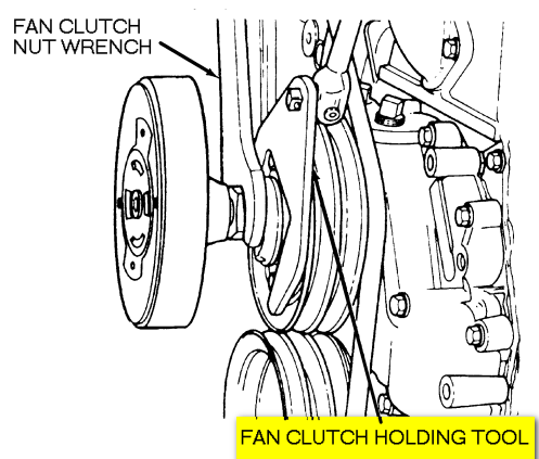how do you remove the fan clutch on a 1988 ford aerostar 3 liter Aerostar V8 graphic