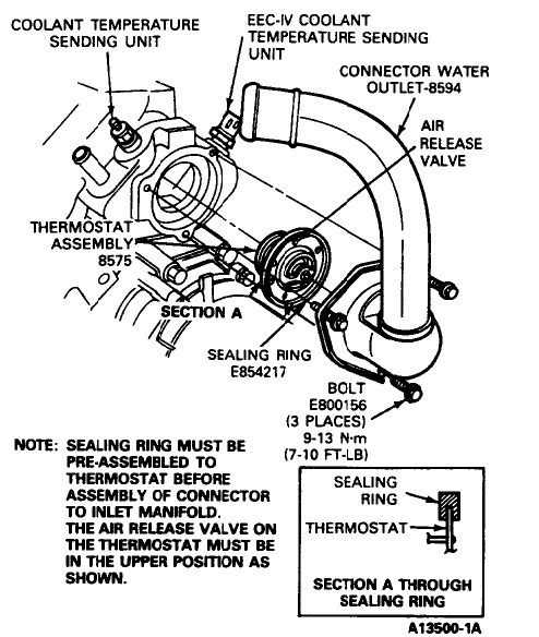 where is the thermostat located on a 1992 ford explorer 4