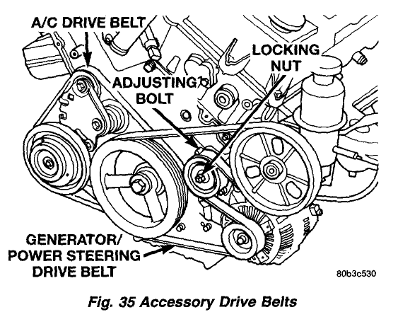 how do you remove a power steering belt on a 99 dodge