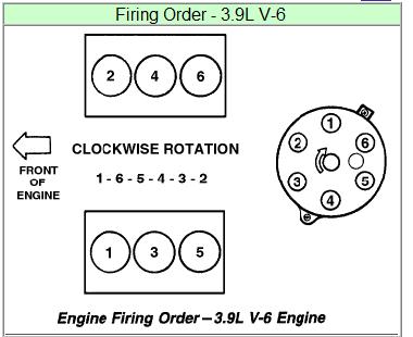 D on 2001 Dodge Dakota Firing Order