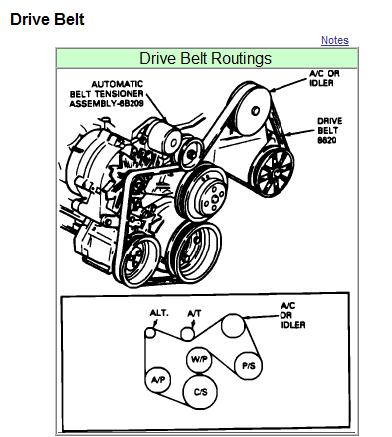 ford f 250 serpentine belt diagram serpentine routing diagram 1990 ford f250 #3
