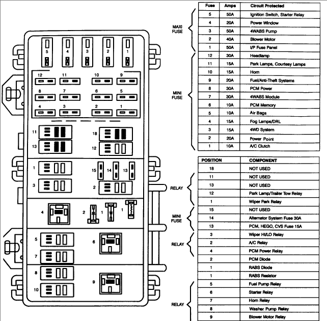 2008 02 09_190007_a4 mazda b4000 fuse box diagram mazda wiring diagrams for diy car 2002 mazda 626 fuse box diagram at bayanpartner.co