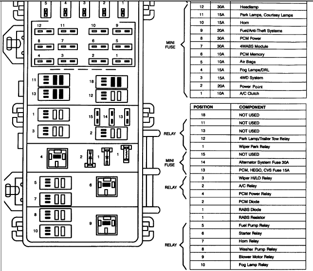 i need a fuse panel diagram for a 1998 mazda b2500 rh justanswer com 1998 mazda b4000 fuse panel 1998 mazda b4000 fuse box diagram