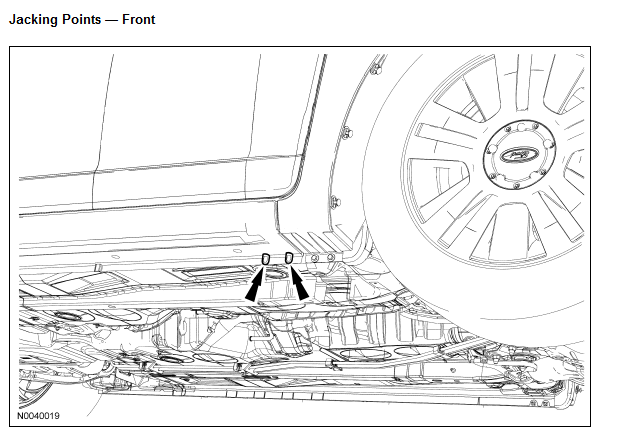 I Need To Know Where To Place A Floor On My 2007 Ford Fusion