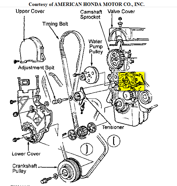 2008 chrysler sebring convertible fuse box diagram