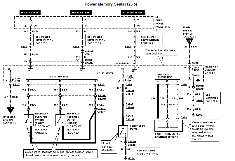 I Need A Wiring Diagram For Power Seats For A 1996 Lincoln