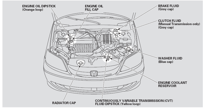 2004 Honda Civic Hybrid >> Where is the windshield washer reservoir located on a 2004 ...