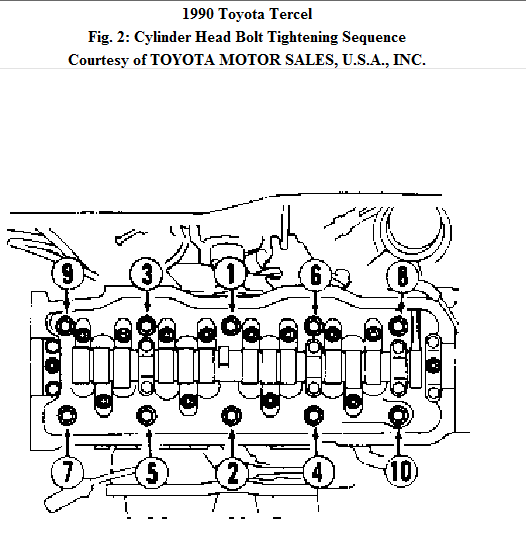 what is torque specification for cylinder head bolts on a