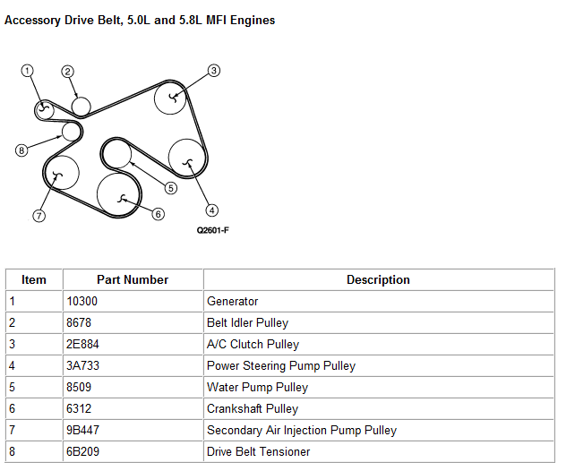 Ford Van Serpentine Drive Belt Instilation Diagram 351