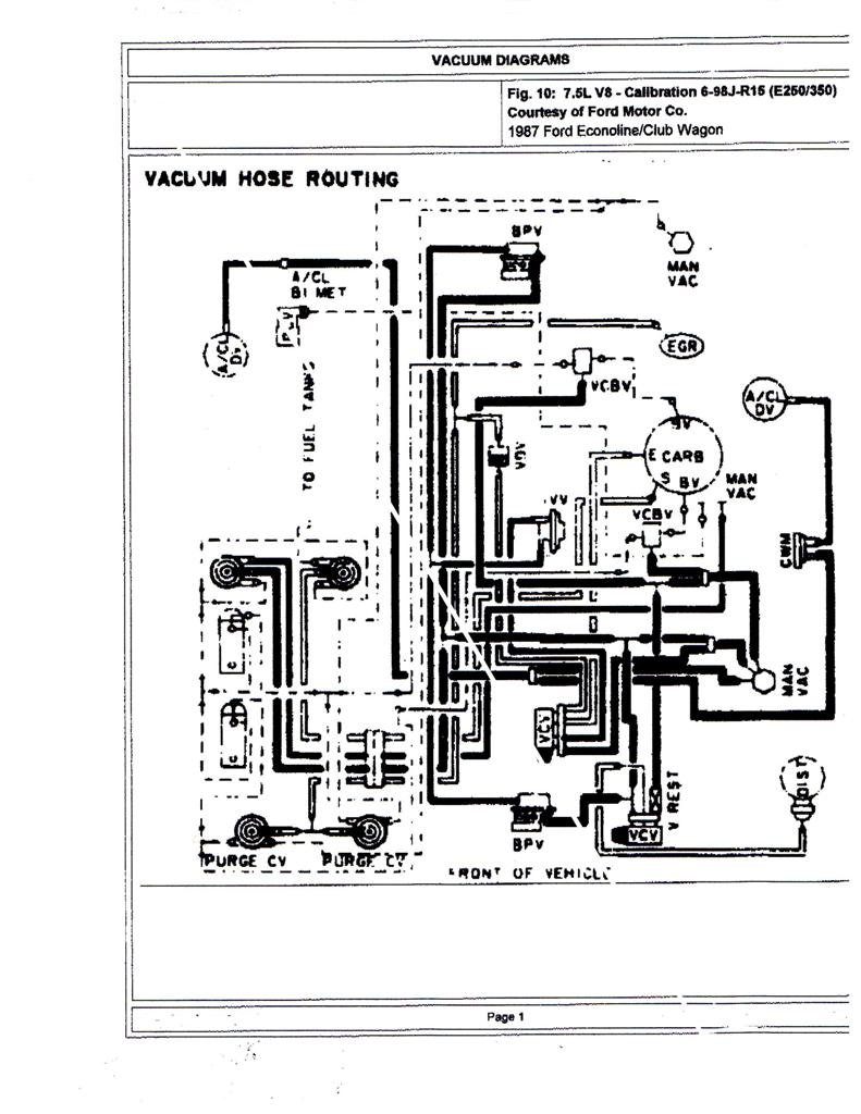 Ford 7 5l Vacuum Diagram Wiring Diagram \u2022 Ford Explorer Diagram 1990 Ford  E250 Vacuum Diagram
