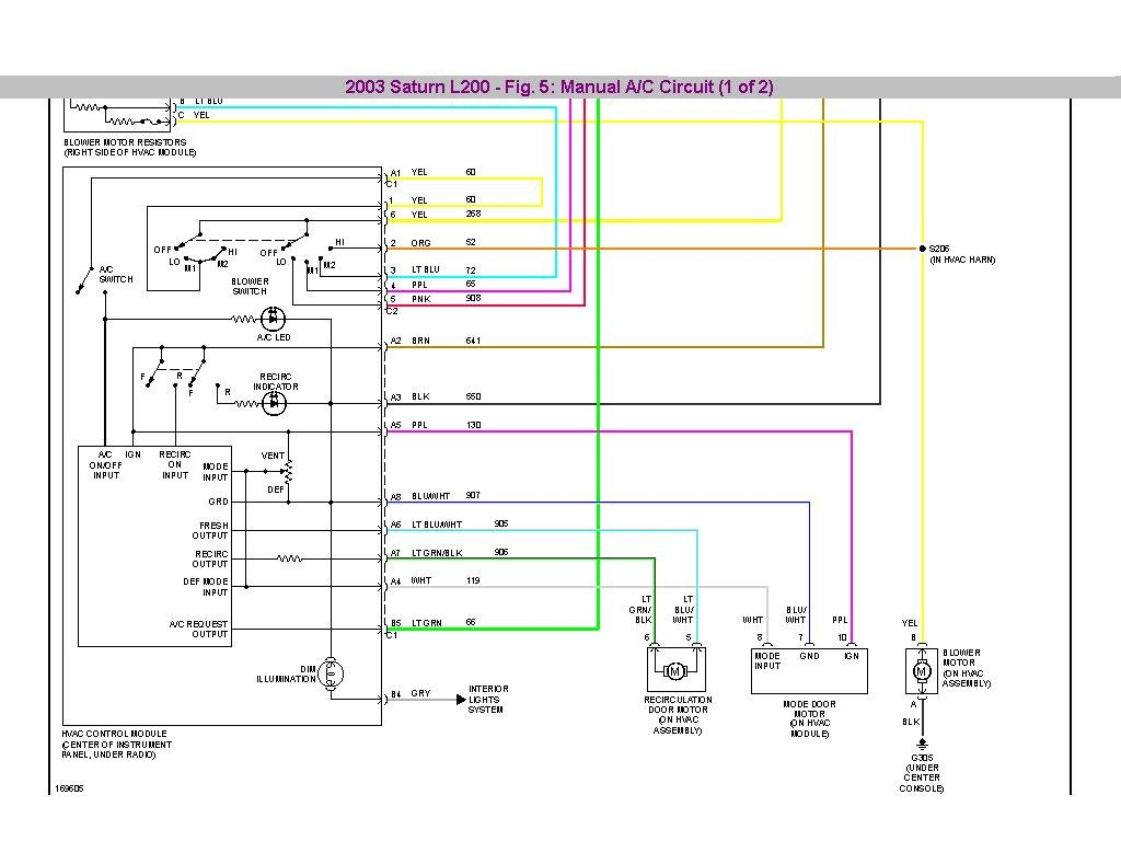saturn sc2 wiring harness 1999 3 8 transmission wiring harness wiring  diagram elsalvadorla 2002 Saturn L200 Fuse Diagram wiring diagram for 2002  saturn l200