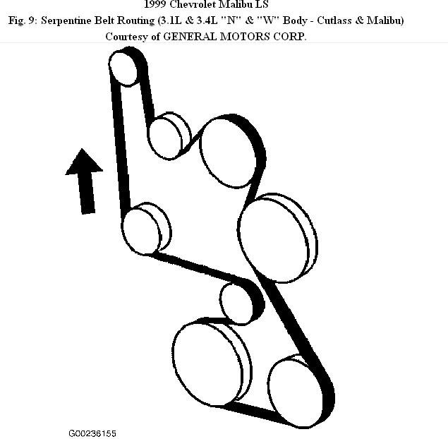 Chevy Cavalier Belt Diagram