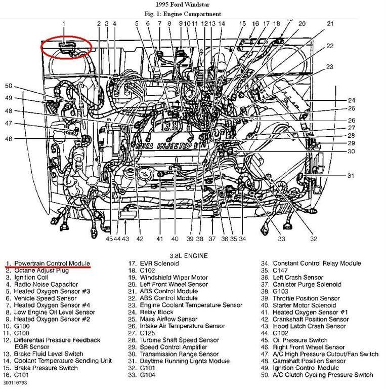 95 Ford Windstar  A Diagram  Minivan