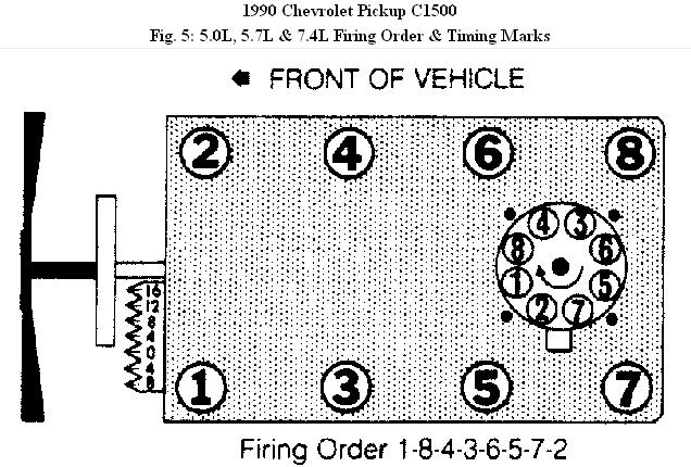 Where Can I Find The Firing Order For My 1990 Chevy