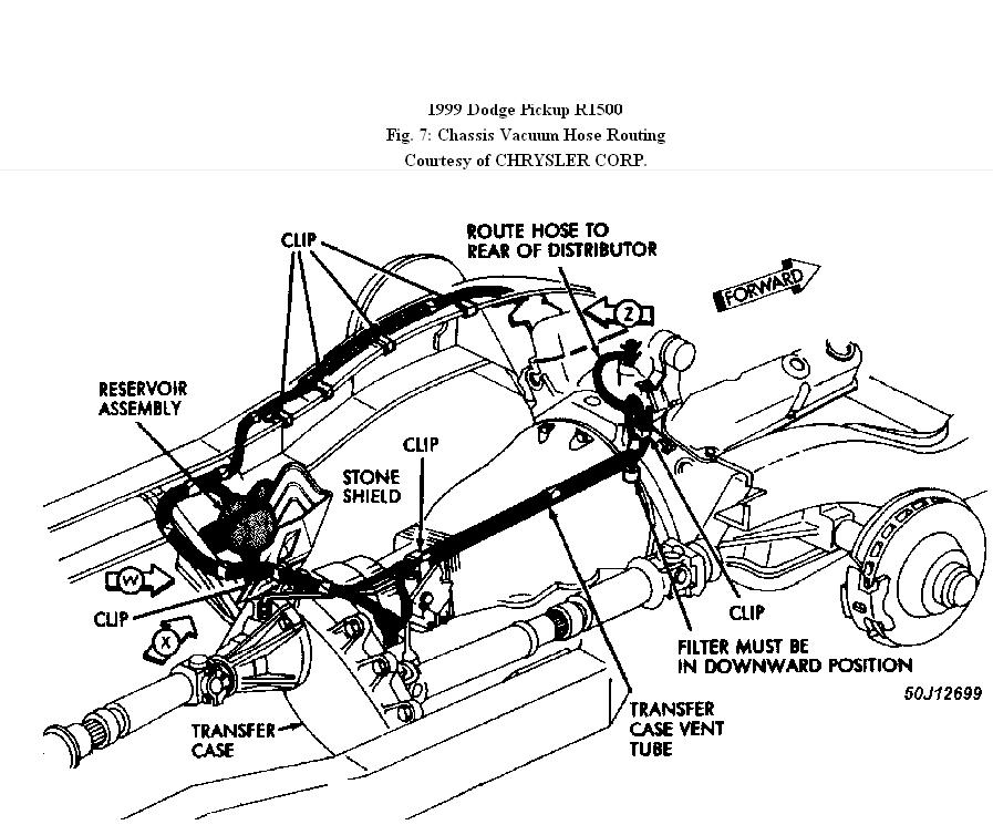 5 2 318 4x4 vacuum diagram wiring diagram & fuse box \u2022 2002 ford explorer red 99 dodge 4x4 vacuum diagram trusted wiring diagrams rh hamze co 1997 ford f 150 4x4 vaccum 4x4 drivetrain diagram