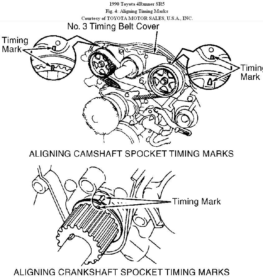 On A 1990 Toyota 4 Runner 3 0 Efi V6 Timing Belt Install I