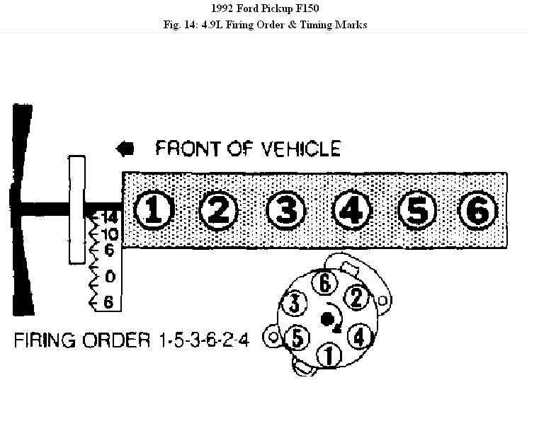 The Firing Order For 1992 Ford F