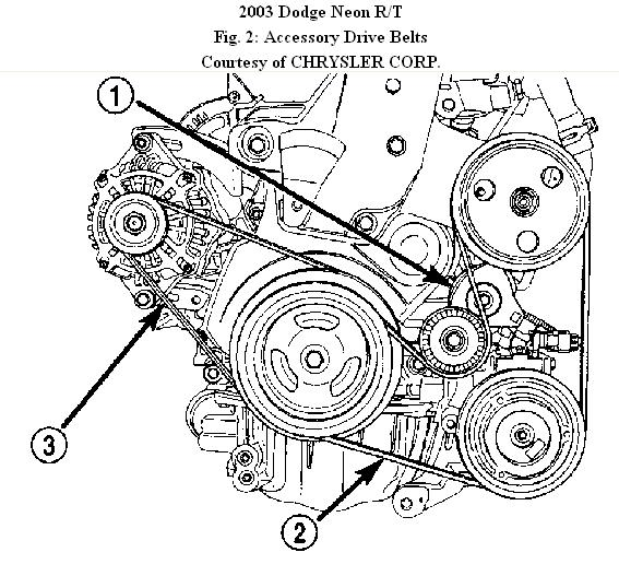 2002 pt cruiser power steering diagram 2002 pt cruiser