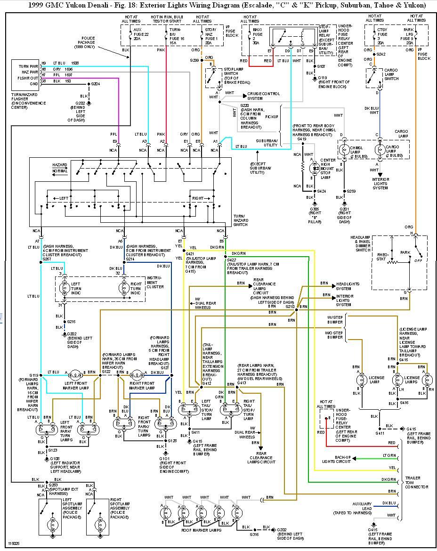 1999 gmc yukon fuse diagram  engine  auto parts catalog