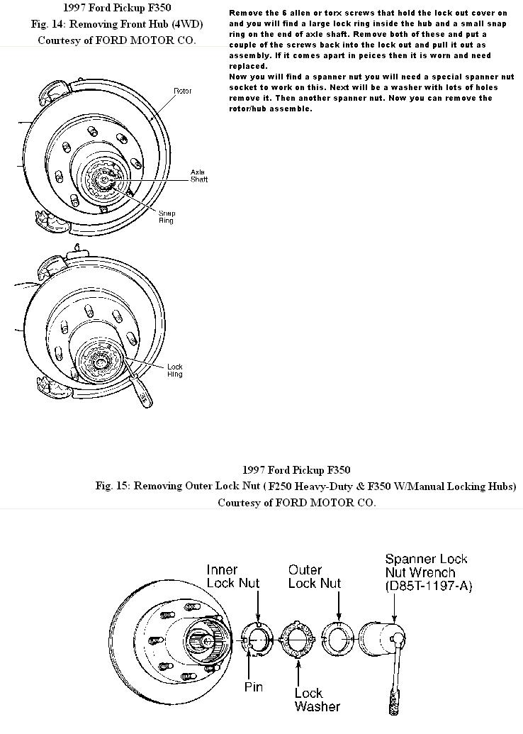 Ford F350 4x4 Front Hub Assembly Diagram