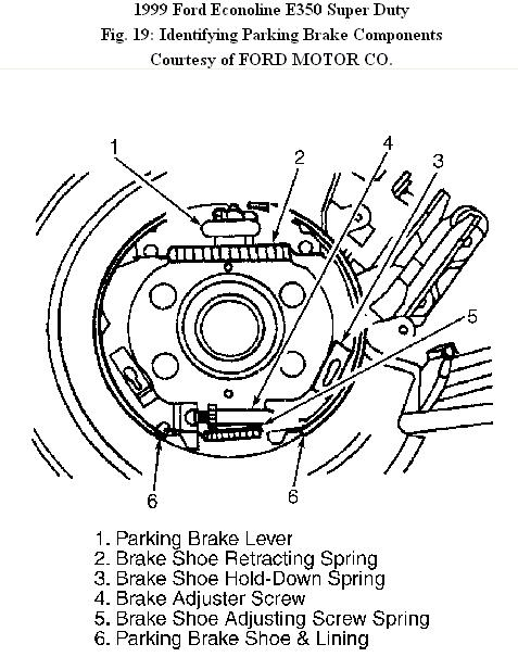 parking brake shoe schematic parking brake indicator light wiring diagram how do i adjust the emergency brake on my 1999 ford f350 ...