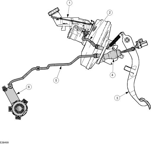 Brake Goes To Floor: Ford Fiesta 2004. The Clutch Pedal Suddenly Has No