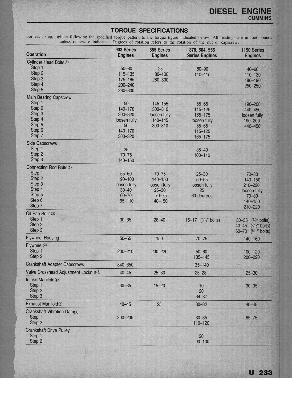 Need Engine Torque Specs For Cummins V378c 155 Engine