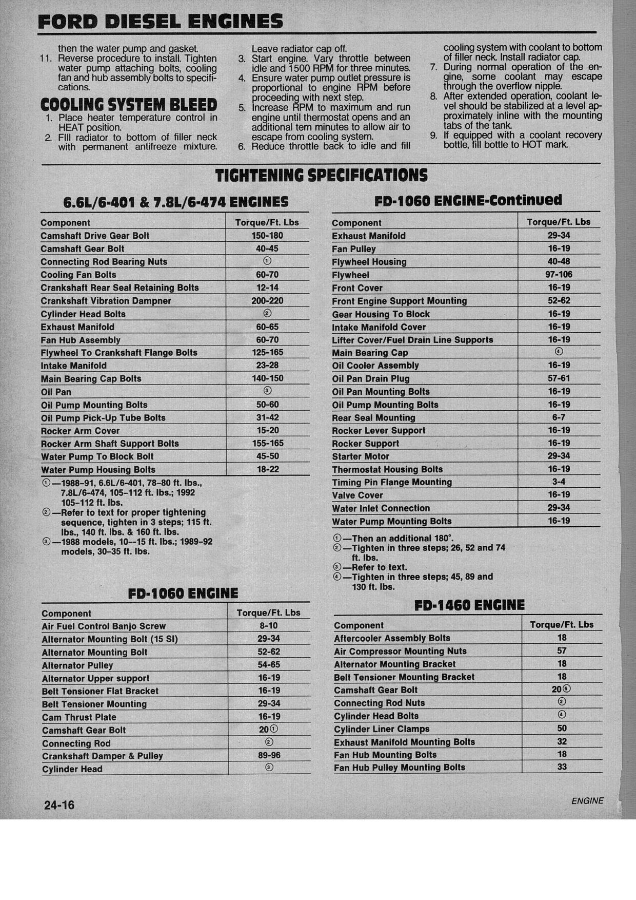 Detroit diesel 4 71 Manual Answers