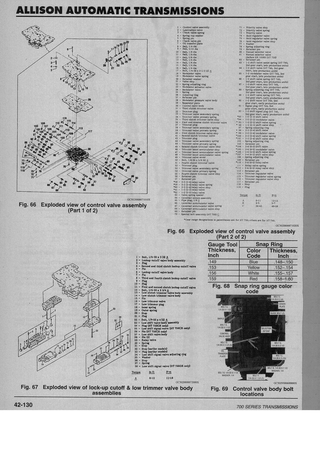 31 Allison 1000 Valve Body Diagram