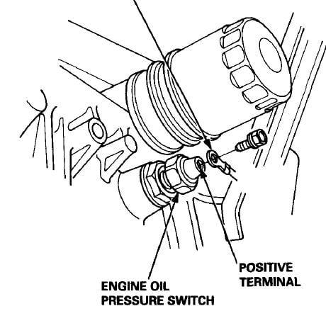 Where Is The Oil Sensor On A 98 Honda Prelude Sh