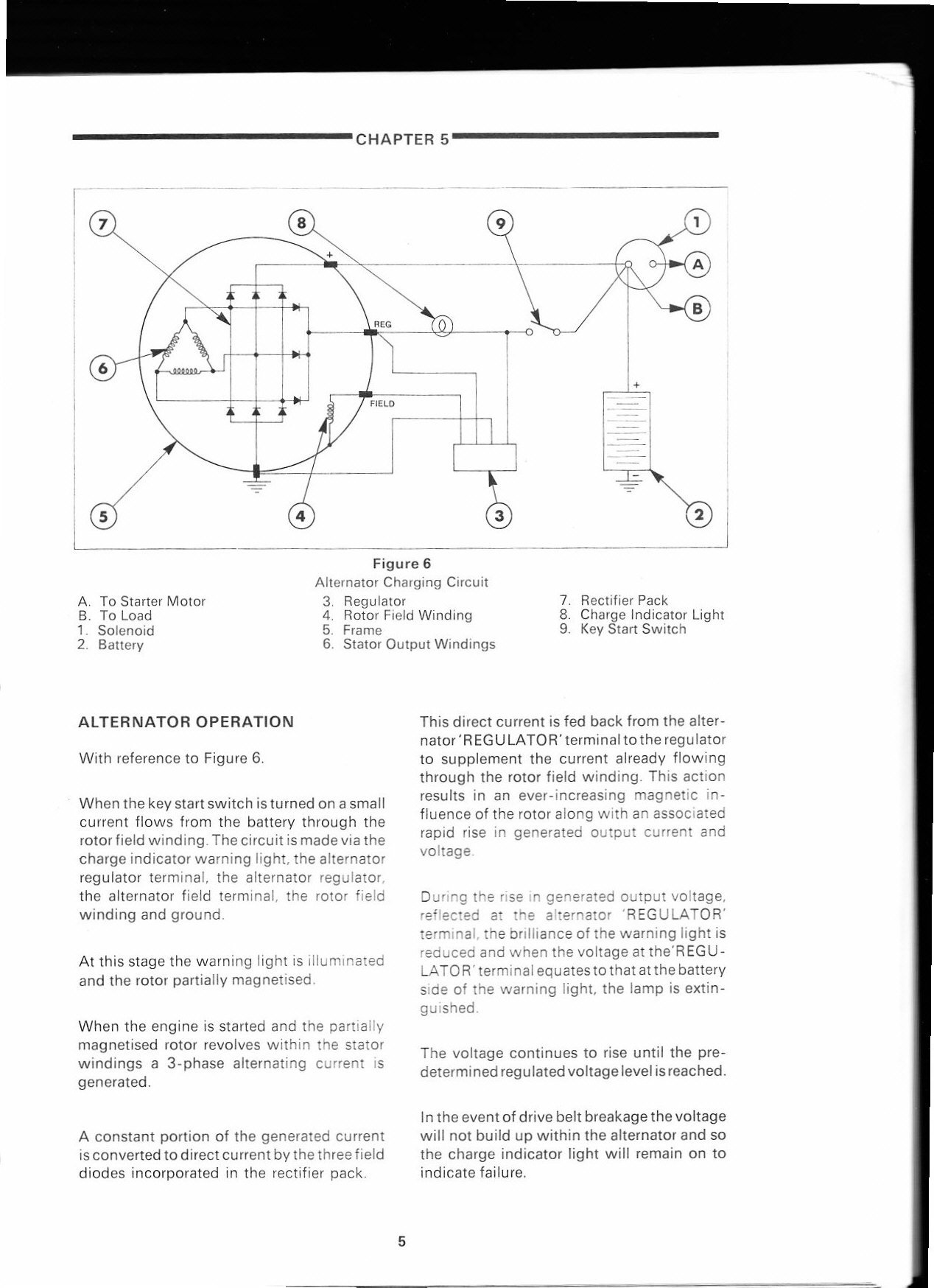 3910 Ford Tractor Ignition Switch Wiring Diagram Schematic Diagrams Backhoe 4610 Fuse Box Trusted Kubota Safety