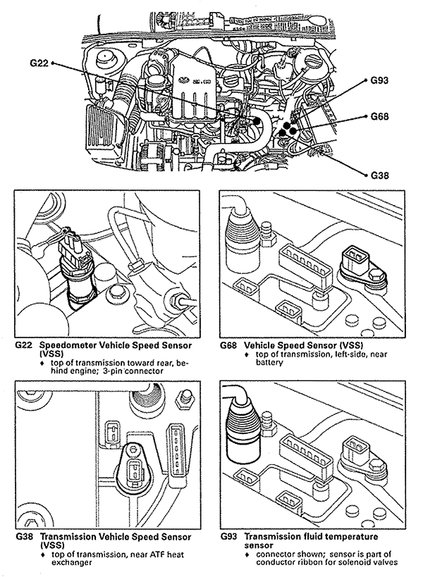 I Am Having A Problem With My Transmission In My 1998 Vw Jetta Gl 2 0