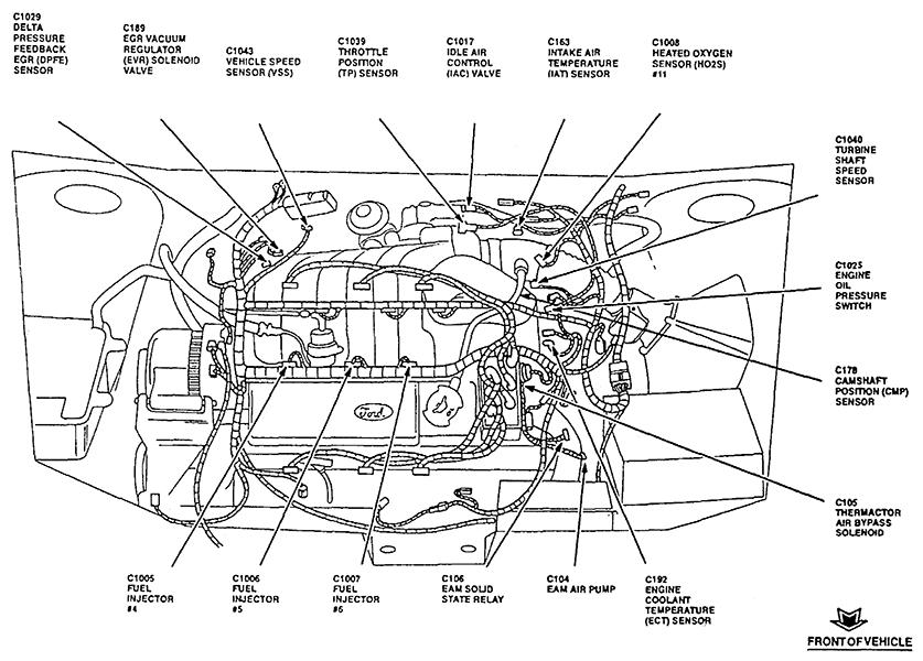 Fordtaurustransmissionsolenoiddiagram 94 Ford Explorer