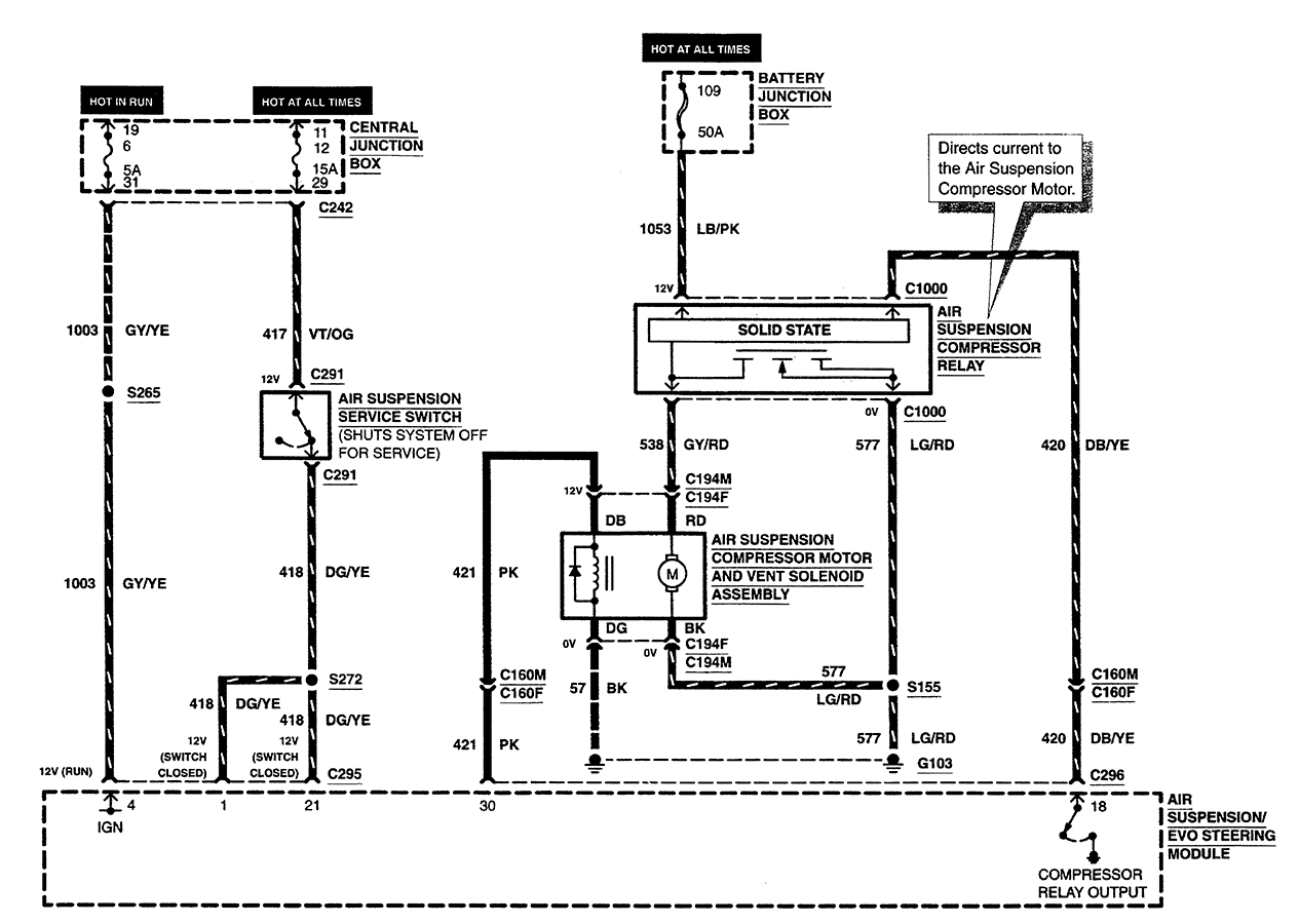 the air suspension on my 2001 navigator has lowered in the – Lincoln Air Suspension Wiring Diagram 1993