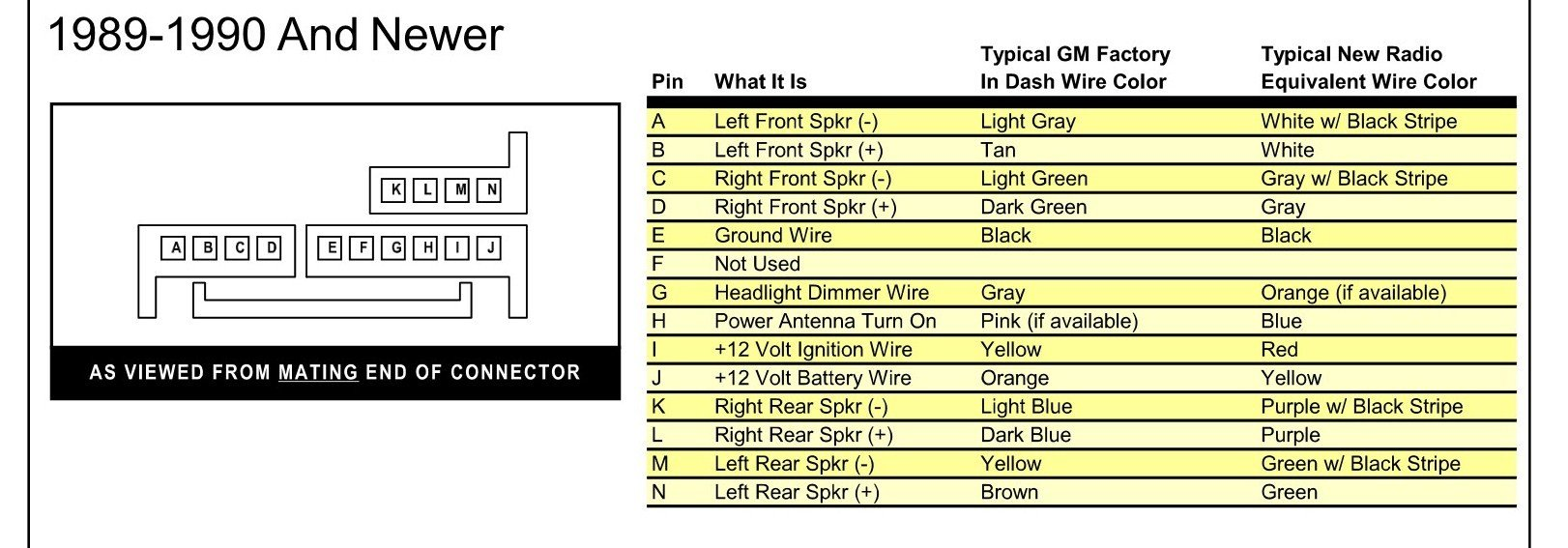 2008 Chevy Equinox Wiring Diagram Starting Know About Suzuki Xl7 Radio I Am Trying To Install An Afertmarket Cd Player In A 2005 Stereo