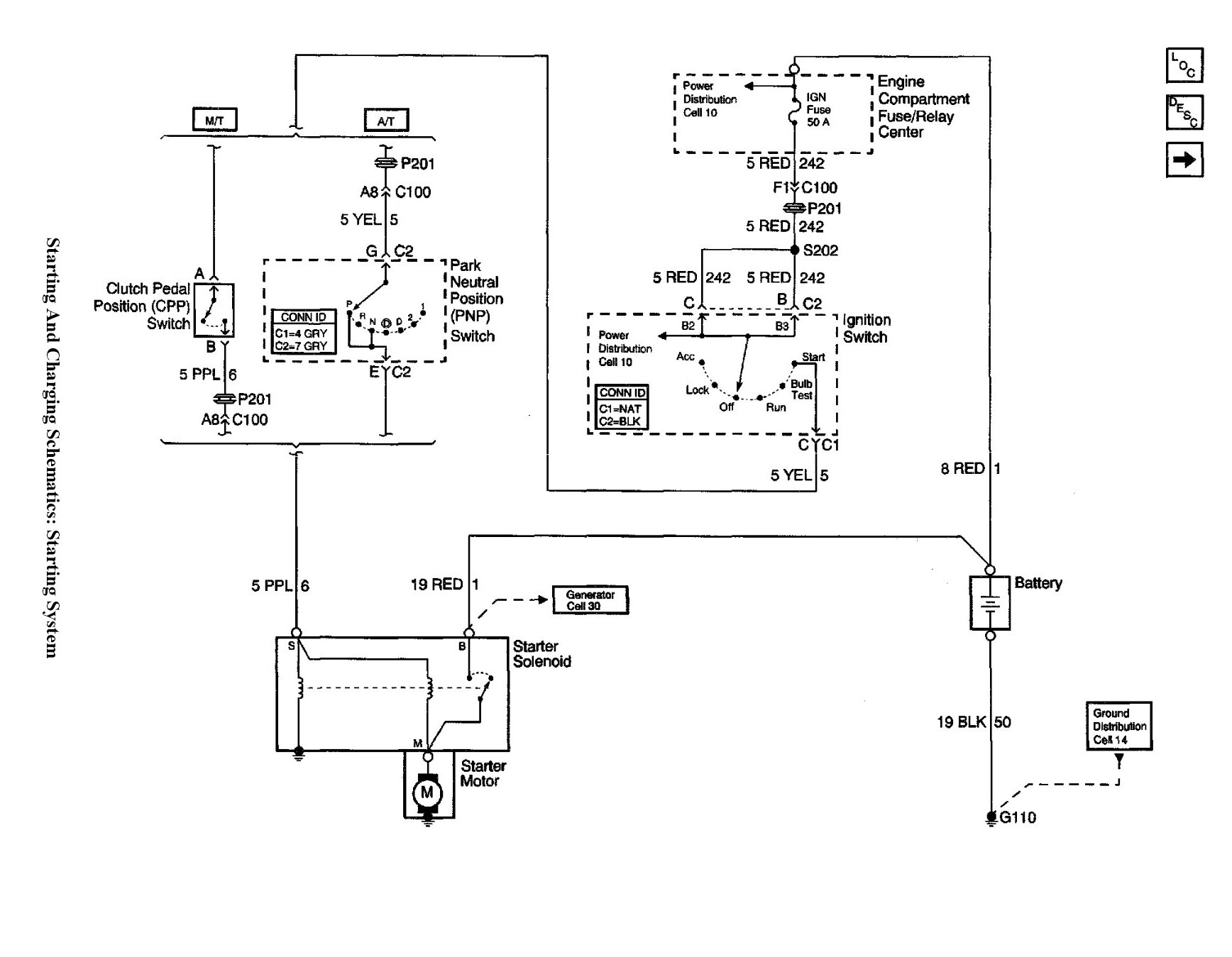 2000 Sunfire Ignition Switch Wiring Diagram Library For Pontiac Gt Car Will Not Turn Over When Trying To Start Graphic