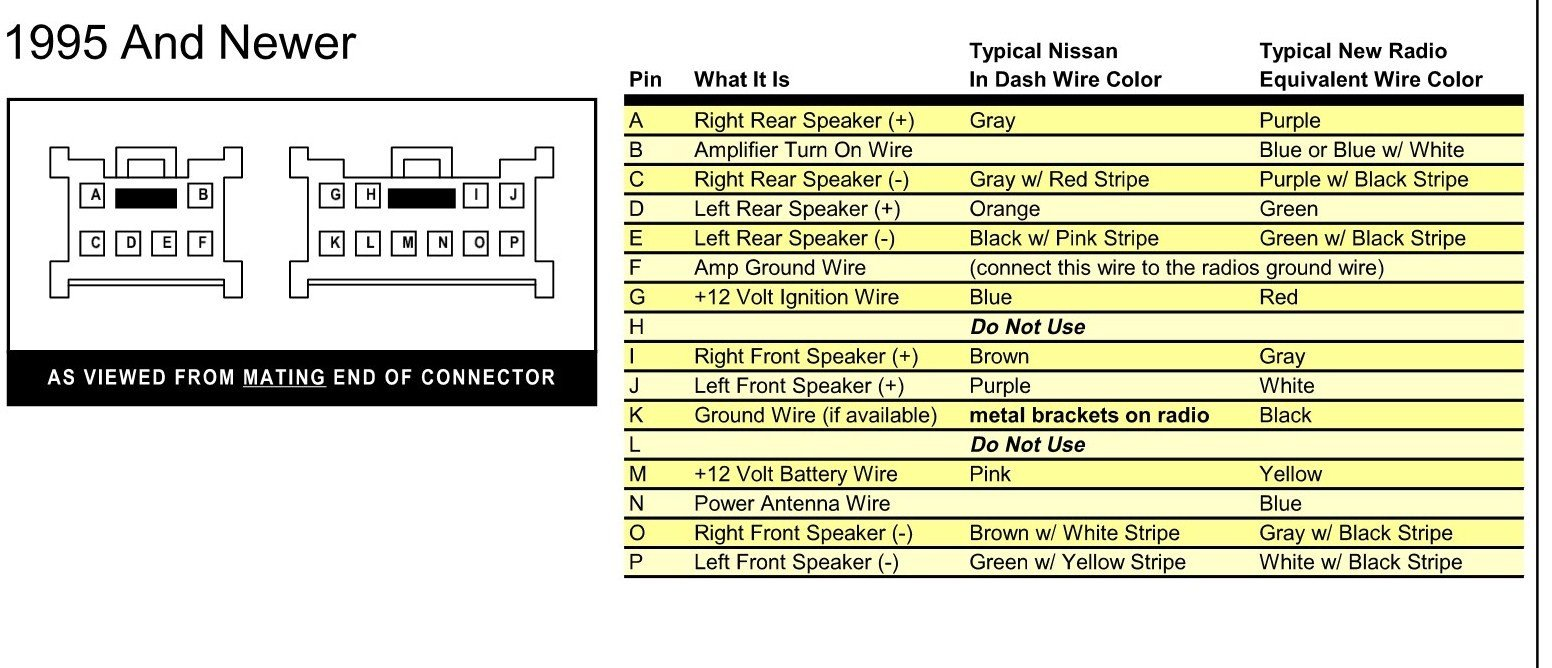 05 silverado radio wiring colors   32 wiring diagram