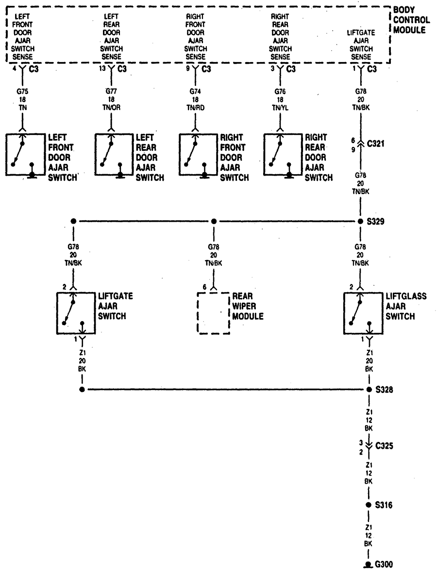 My 1997 Jeep Grand Cherokee Laredo Interior Light Stays On Here Is A Wire Diagram Let Me Know If You Have Questions Thanks Any Graphic