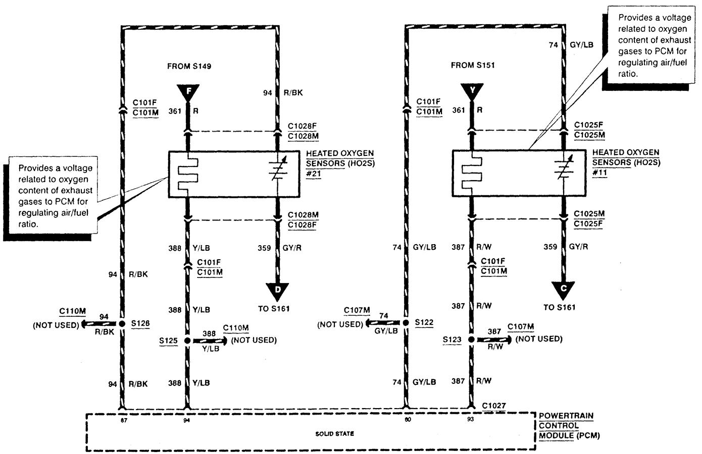 96 Bronco  Connector  Same Code Readings  0155