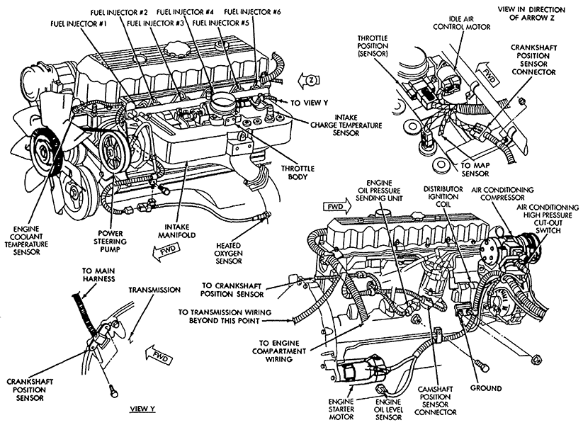 1997 jeep cherokee engine diagram - wiring diagrams sound-manage-a -  sound-manage-a.alcuoredeldiabete.it  al cuore del diabete
