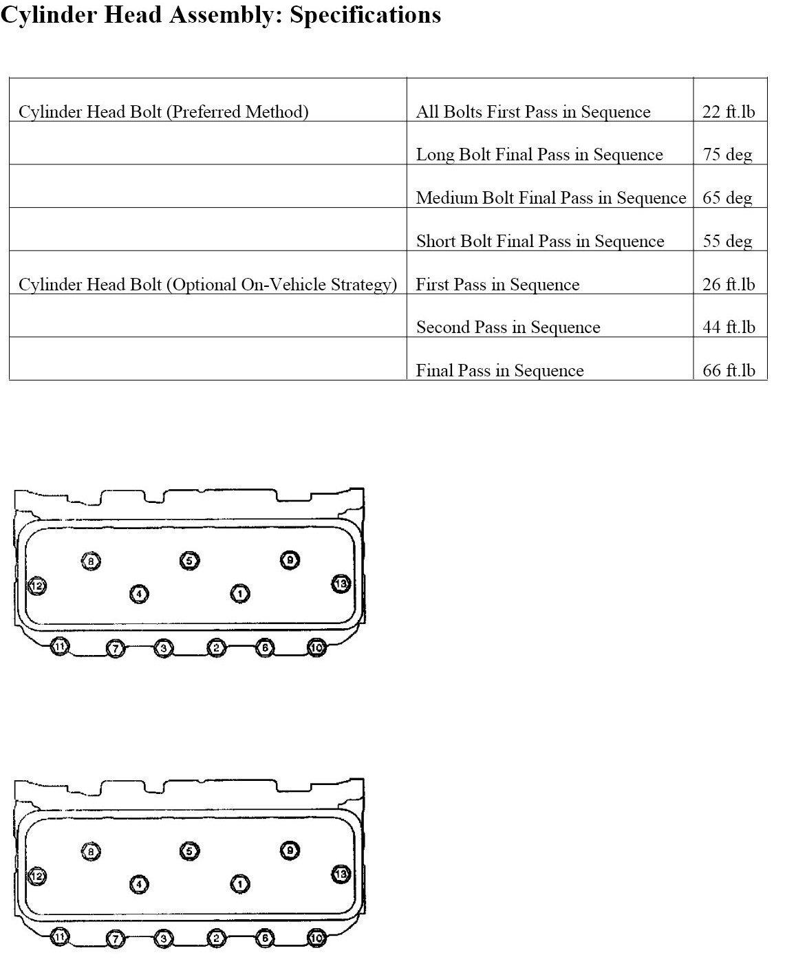 head gasket torque specs for 200 blazer 4 3. Black Bedroom Furniture Sets. Home Design Ideas