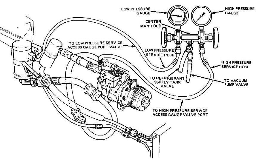 How Can I Recharge The Ac On A 1990 Ford Thunderbird Sc