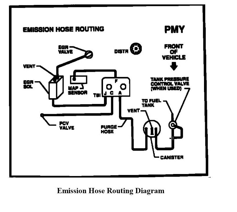 Where Can I Get A Vacuum Routing Diagram For A 1993 Chevy