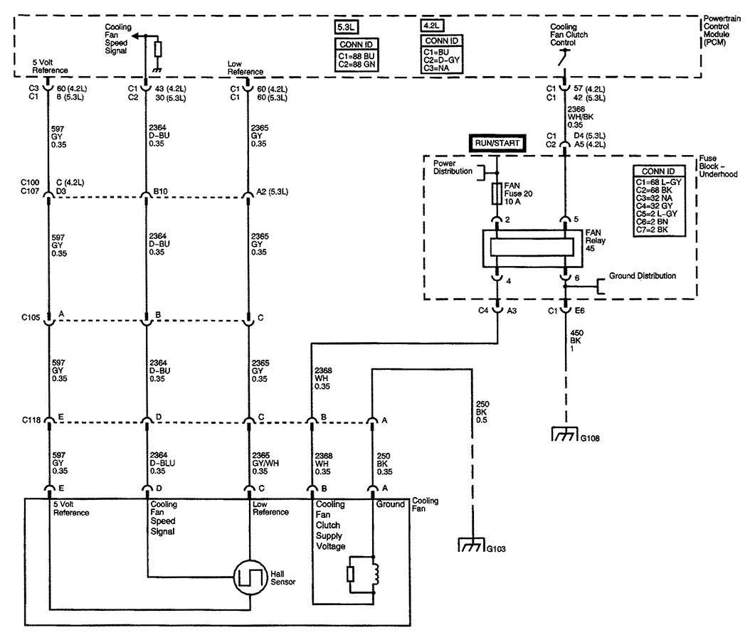 p0526 code trailblazer