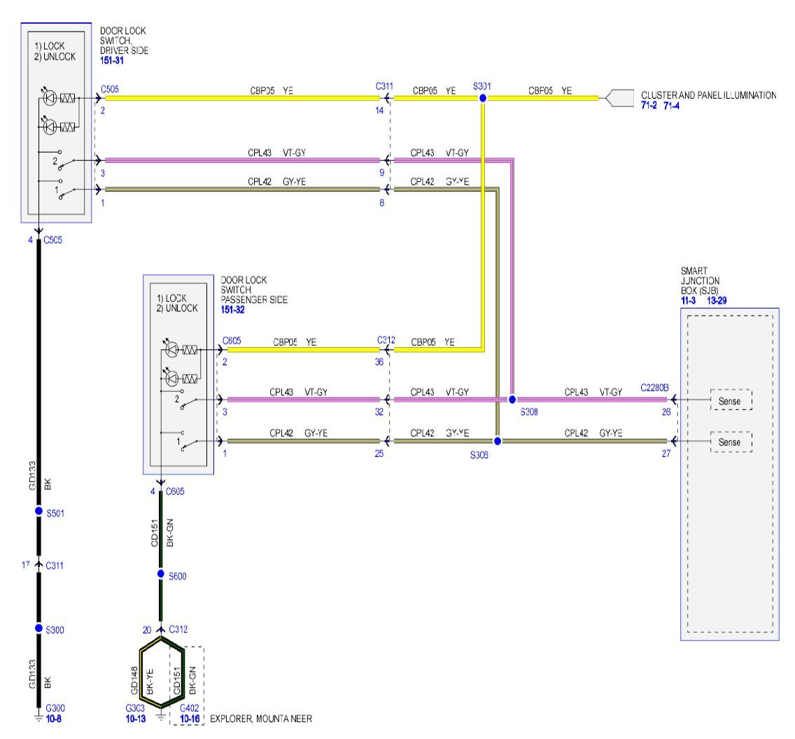 How Can I Get A Wiring Schematic For 2009 Ford F 150 Xlt 4x4 54 L V8 Trans Diagram This Is An 08 Graphic