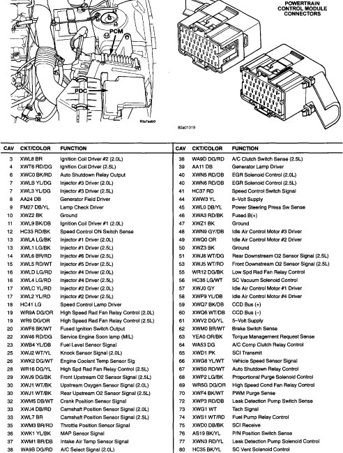 2008 10 25_020809_FJ_PCM_2.5 dodge avenger engine diagram dodge engine problems and solutions 2008 dodge avenger tail light wiring diagram at bakdesigns.co