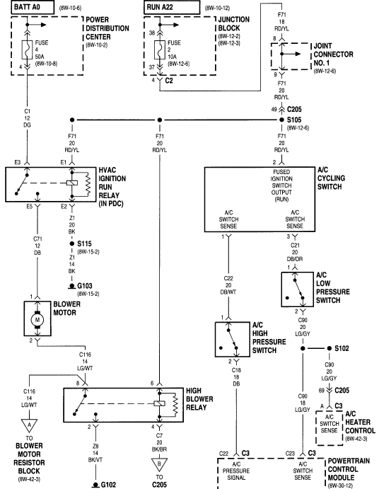 99 Ram Van Acheat Blower Only Works On High Setting Rhjustanswer: 99 Dodge Ram Blower Motor Resistor Wiring Diagram At Gmaili.net